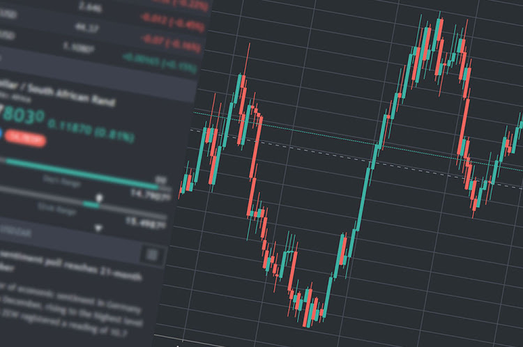 How To Search Out The Perfect FOREX TRADING PLATFORM FOR Novices