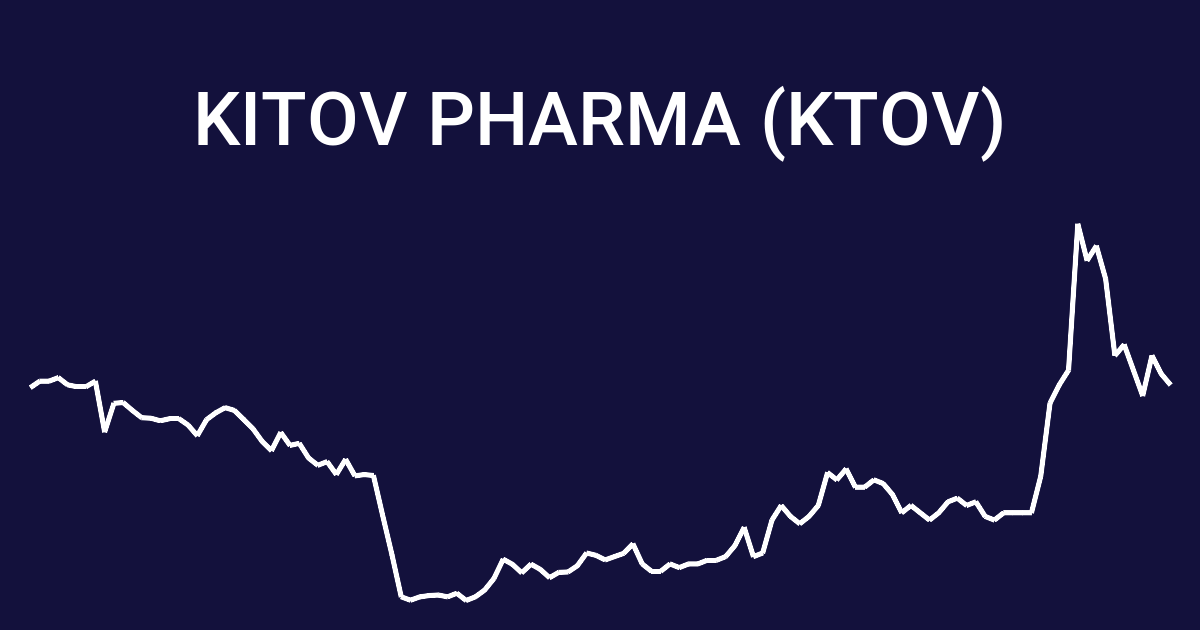 Profit Outlook At The Menlo Therapeutics Inc.'s